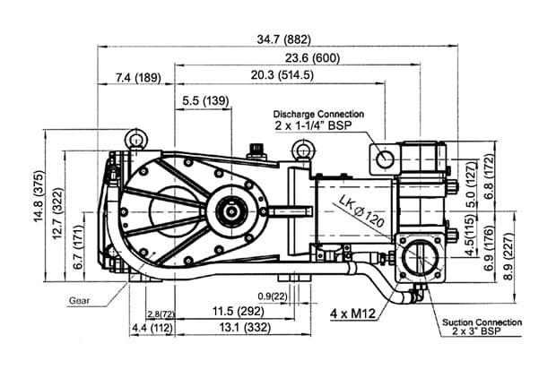 Gp8145 Giant Pumps